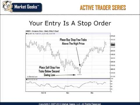 forex trend reversal indicator - -