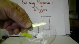 Y10 Oxides - Burning Sulphur in Oxygen.