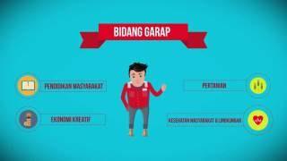 [Motion Graphic] Tatar Nusantara - Stafaband