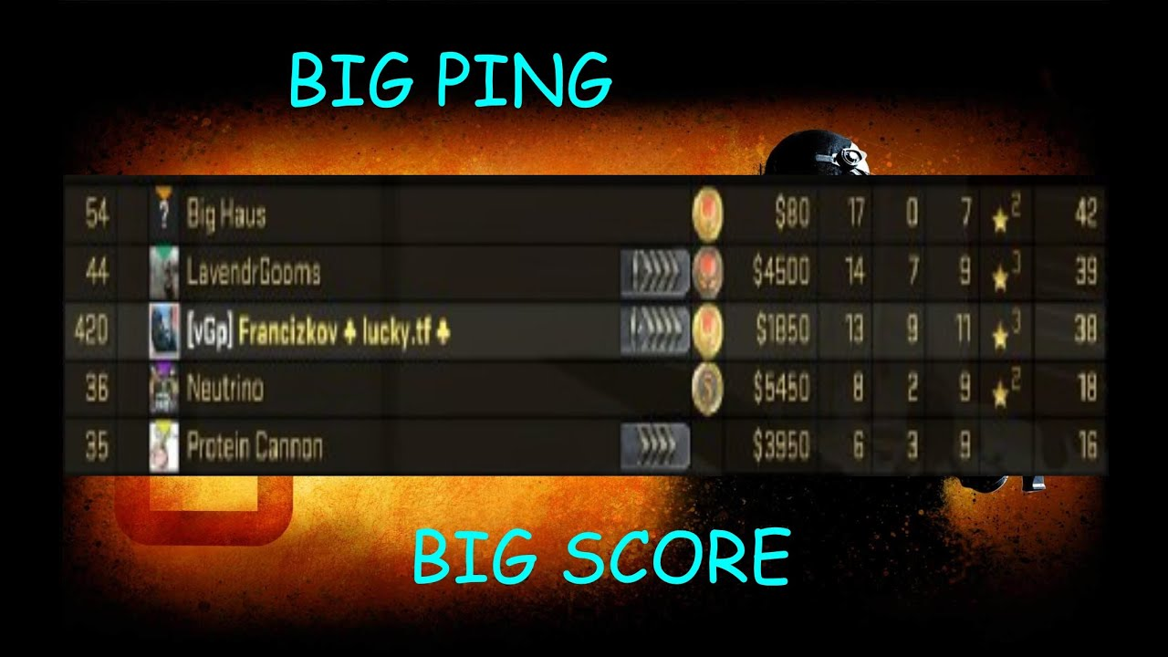 Why big ping 72