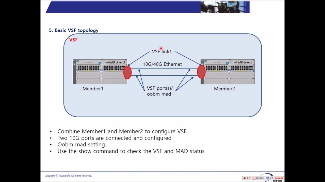 Intelligent and Programmable Core: Aruba 8400 REST API Demo
