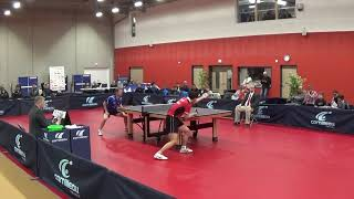 Table Tennis French League Pro A - ISTRES Vs St DENIS (2018/2019)