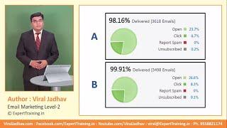 A/B Testing and Email Marketing Tutorial in Hindi by Viral Jadhav