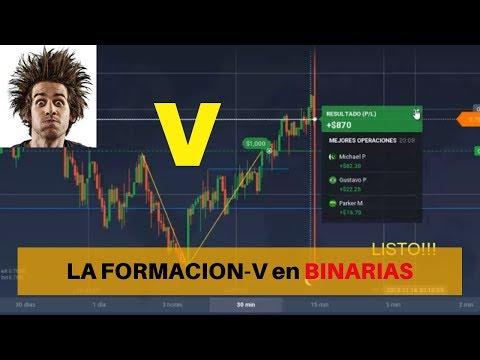 OPCIONES BINARIAS PRICE ACTION 2018 ✅ Formación-V MIRA
