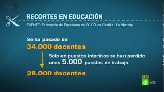 El intermedio - Los recortes en educación de Doña Finiquitos