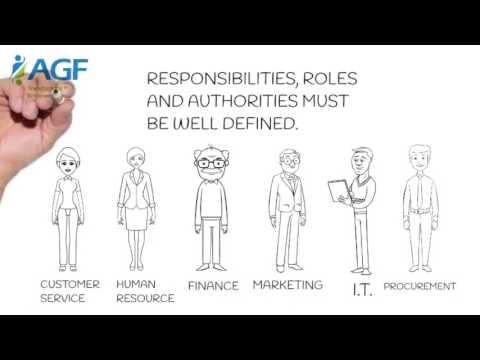 ISO Clause 5.0 Leadership How to Comply with the Leadership Requirements of the New ISO 9001