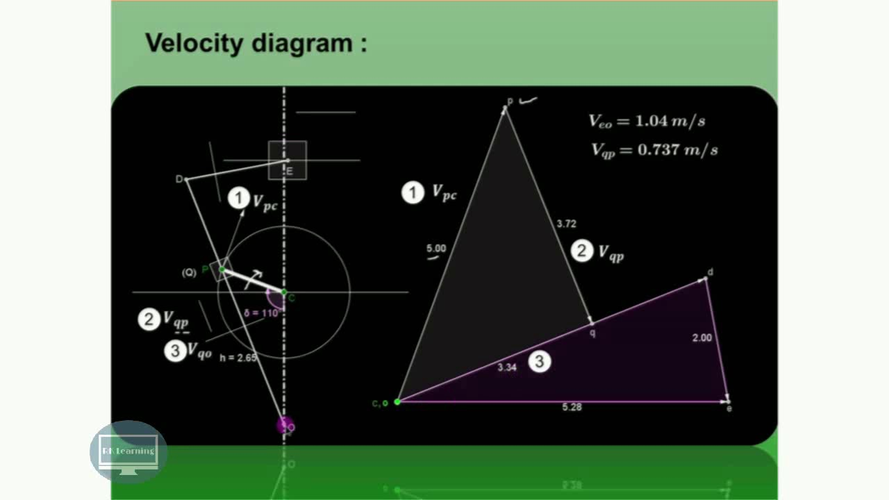 Velocity acceleration analysis of mechanism coriolis component velocity acceleration analysis of mechanism coriolis component of acceleration rklearning ccuart Choice Image