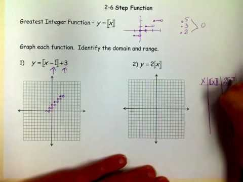 Graphing Step Functions.mov