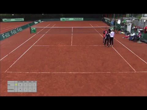 Junior Fed Cup by BNP Paribas  Finals - Court 9  (Semi Final USA vs CAN)