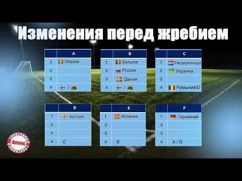 Изменения перед жеребьевкой. Что если Россия и Украина выйдут в плей-офф ЕВРО 2020?