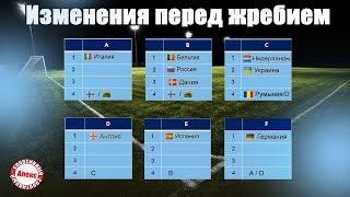 Изменения перед жеребьевкой Что если Россия и Украина выйдут в плей офф ЕВРО 2020