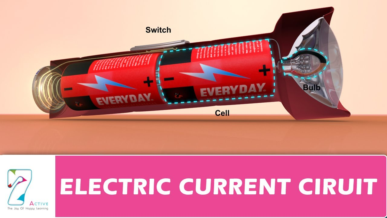 Electric Current And Circuit Youtube Need A Basic Understanding Of How Electricity Flows Around