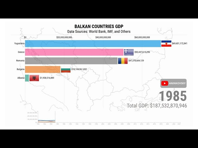 The Richest Balkan Countries by GDP (1980 - 2024)