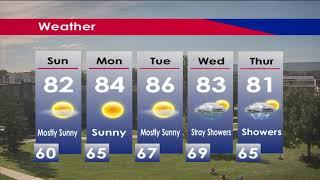 SUTV Weather 9/4/20
