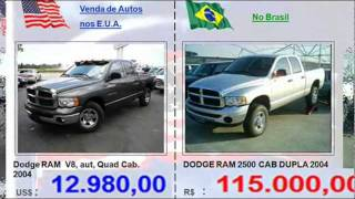 Carros Usados Brasil vs EUA