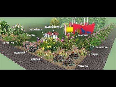 Оригинальные клумбы и цветники своими руками с фото на даче
