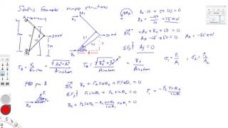 Statics Example  Simple structure (two 2-force members)