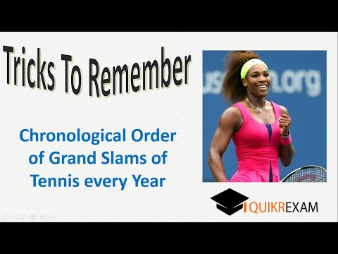 Tricks to Remember Chronological Order of Grand Slams of Tennis every Year