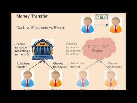 Bitcoin & Blockchain Lecture