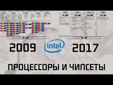 Как определить поколение процессора intel