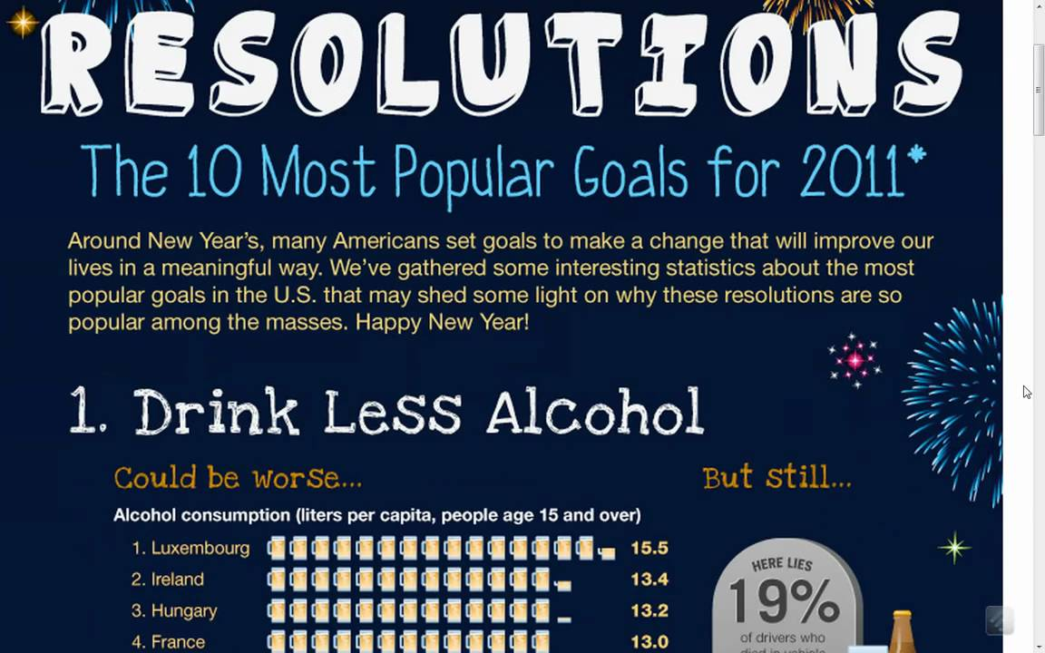 Top 10 MOST Popular New Years Resolutions For 2011! How ...