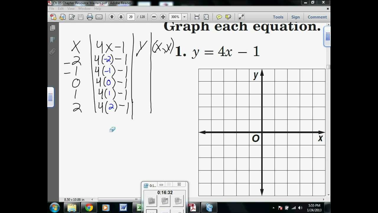 5-1 C Functions & Graphs (Linear) Graphing Equations with Input ...