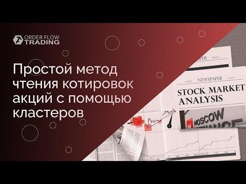 Как читать котировки акций? ПРОСТОЙ метод на основе кластерного анализа!    OrderFlowTrading