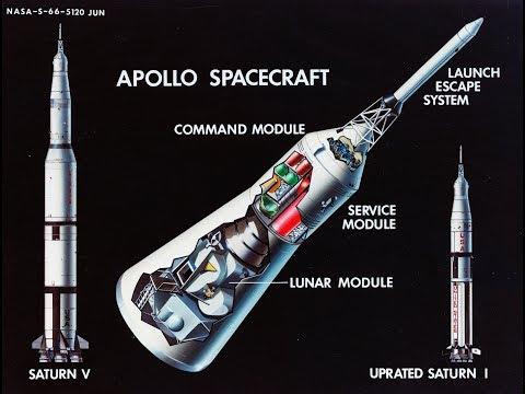 The Untold Story of APOLLO 16
