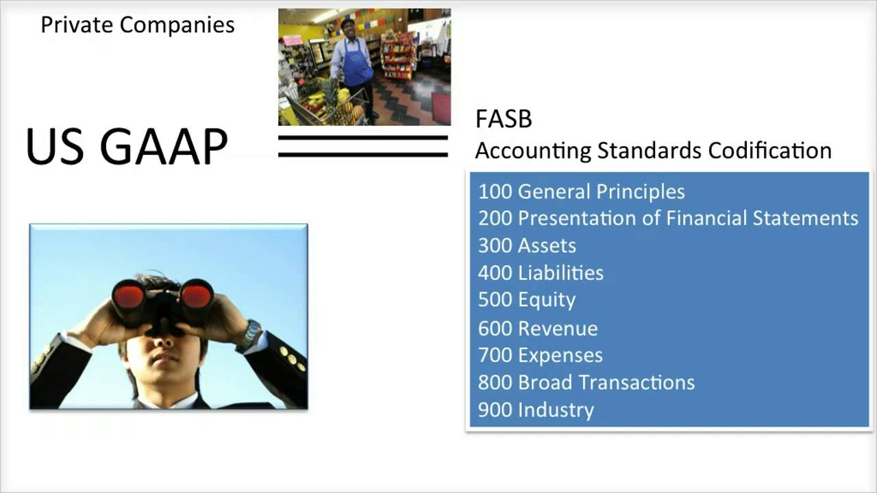 u s gaap to ifrs Summary of key differences between us gaap and ifrss in issuers' accounting for debt and equity capital transactions.