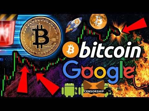 INSANE BITCOIN COINCIDENCE!!? 〽️ BULL vs BEAR Scenario | MORE CRYPTO CENSORSHIP!