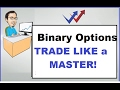 Moving Average + Support & Resistance (Binary Options Tutorial)