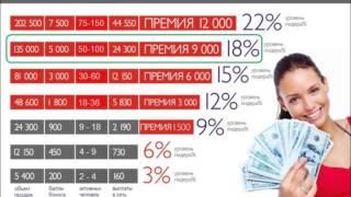 видео презентация проекта мой бизнес онлайн(, 2014-06-12T09:32:55.000Z)