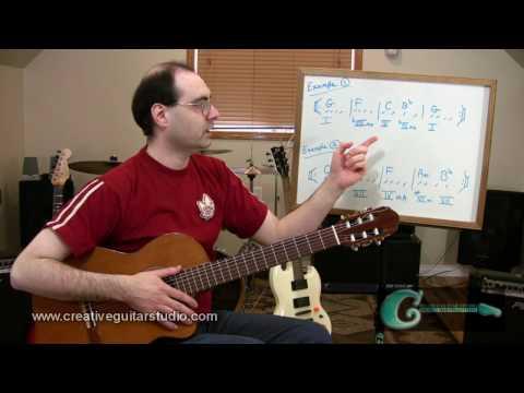 GUITAR THEORY: Modal Interchange