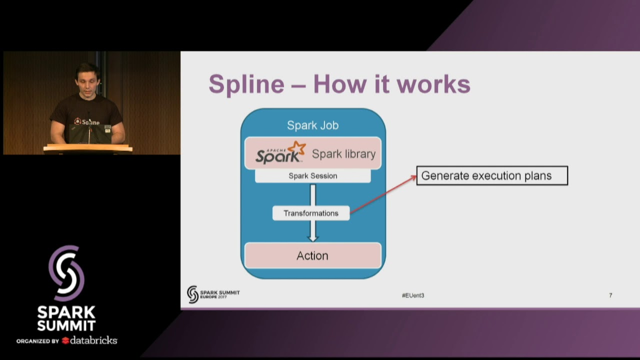 Spline: Apache Spark Lineage, Not Only for the Banking Industry - Jan  Scherbaum & Marek Novotny