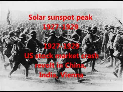 WAR - solar sunspots & human behavior