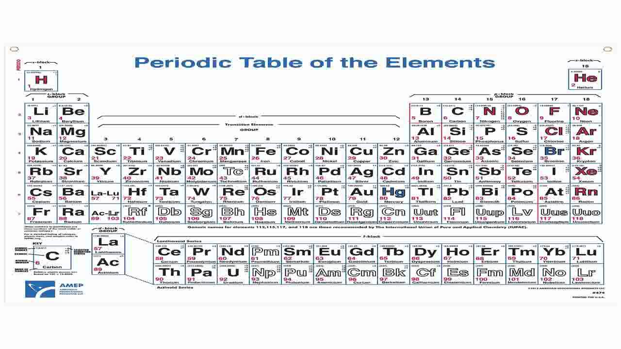 American educational 4 color periodic table wall chart 49 12 american educational 4 color periodic table wall chart 49 12 length x 38 wi youtube gamestrikefo Gallery