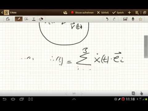 Die Geschwindigkeit in Polarkoordinaten (Theoretische Physik)