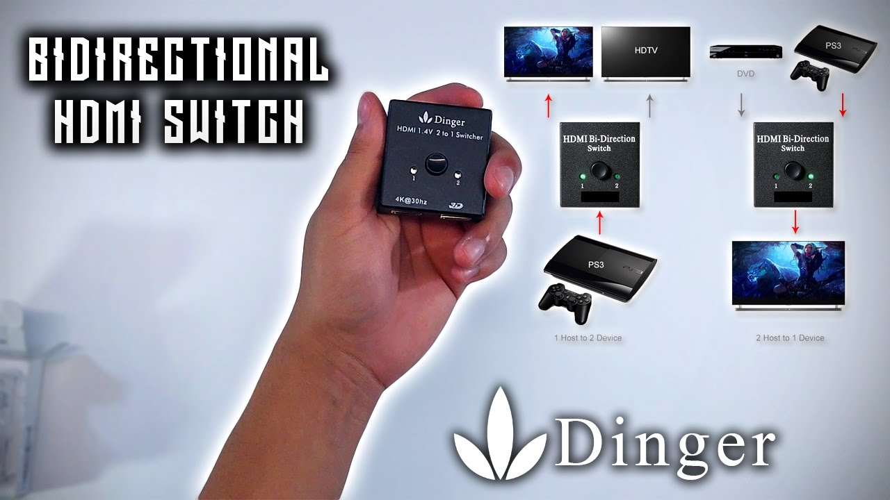 Dinger Bi Directional 4k Hdmi Switch Unboxing Youtube