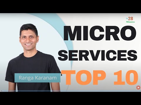 Microservices Architecture - What is Service Discovery with Eureka?