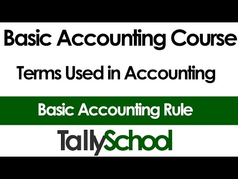 Popular Terms used in Accounting