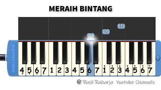Download lagu Meraih Bintang | Asean Games | not pianika