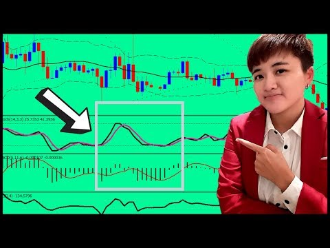 Technical Analysis Mistakes 90% Forex Traders Make
