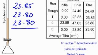 Titration: Practical and Calculation (NaOH and HCl)