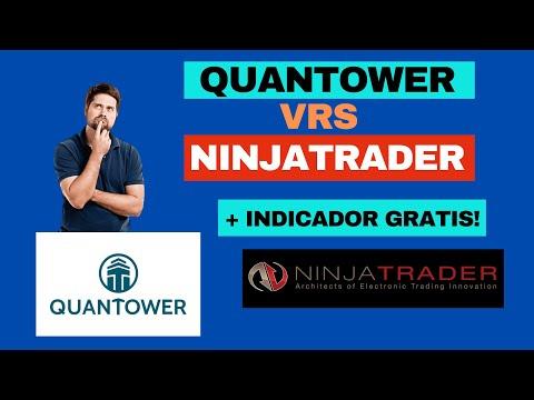 Quantower vrs Ninjatrader – Cuál Plataforma es Mejor? + Indicador Gratis!