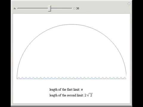 Limit of a Family of Curves