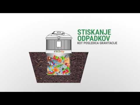 ECOdip - Posoda Za Globinsko Zbiranje Odpadkov