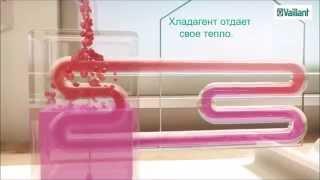 Как работают тепловые насосы +для отопления Vaillant aroTherm(Как работают тепловые насосы +для отопления Vaillant aroTherm Купить оборудование можно в Интернет-магазине http://ecoth..., 2015-09-26T20:34:49.000Z)
