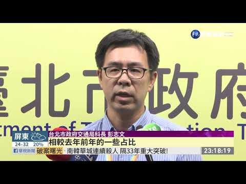 北市1-8月死亡車禍 2成未依號誌行駛 | 華視新聞