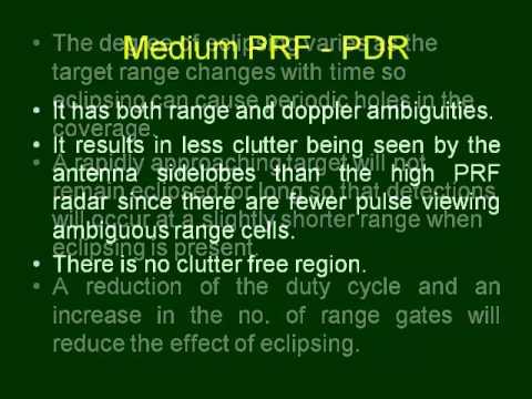 Radar Systems By Bakshi Pdf