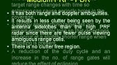 Basics of pulsed radar (relating it to an everyday